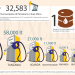 The Rate of Consumption of petroleum in EAST AFRICA - The Exchange www.exchange.co.tz