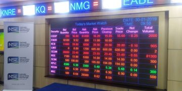 "Trading at the Nairobi Securities Exchange (NSE) opened the week with low activities as shares traded close Monday at a total of 10 million, valued at Ksh302.5 million (USD 2.9 million). NSE 20 share Index was down 16.21 points to stand at 2783.01. The Bond Market had bonds worth 1billion (USD9.9 million) transacted. The Nairobi bourse is counting on its incubation and acceleration programme dubbed ""Ibuka"" to attract new listings."