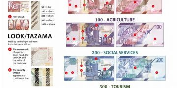 New bank notes- T(CBK) - The Exchange