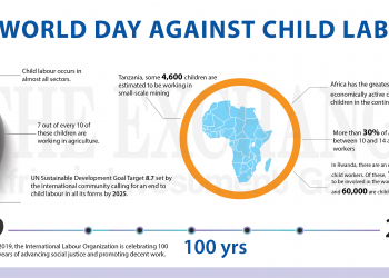 The World Day Against Child Labour- The Exchange